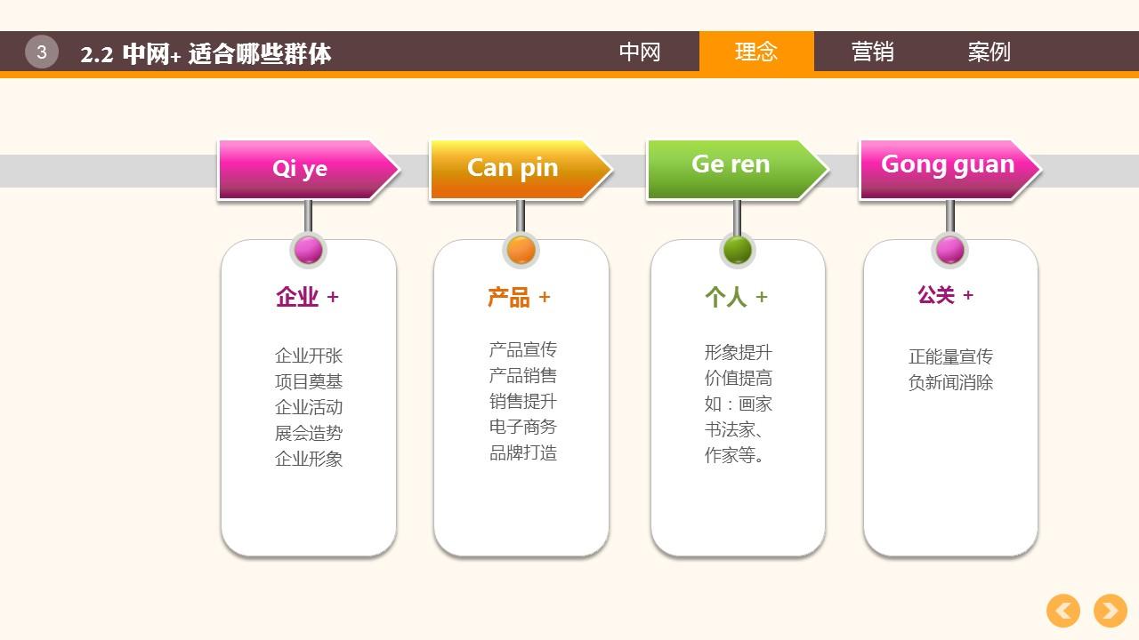 中网,项目互联网宣传基地!中网+ 品牌/营销/宣传方案!3