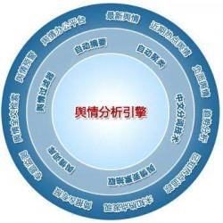 """""""互联网负面信息预警系统""""之境外舆情监测系统简介"""