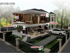 喀什安防监控器材-智翔商贸住宅安防监控产品效果图
